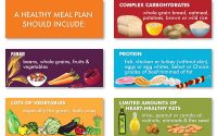 Healthy Eating - Cassimoon