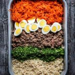 Best Homemade Dog Food Recipes: Vet Approved And Nutritionally Complete –  CanineJournal.com