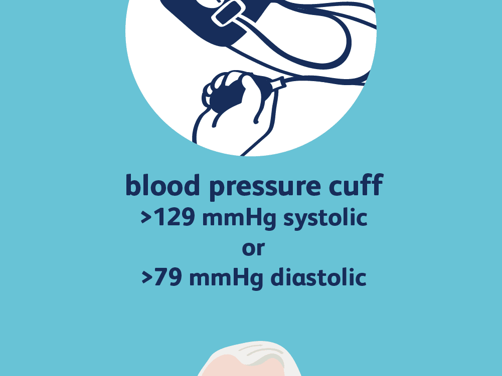 How Hypertension Is Diagnosed