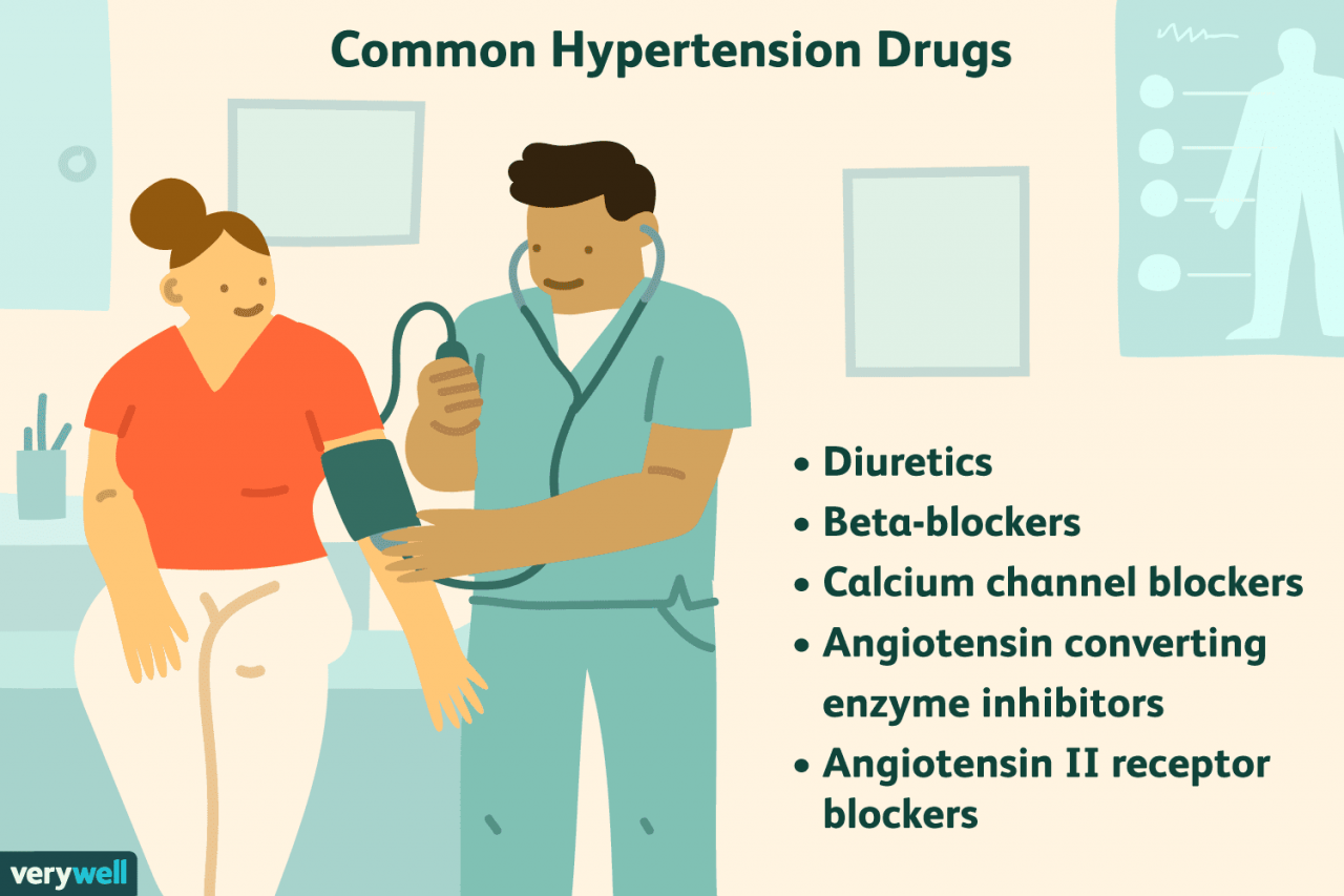 Medications Used to Treat High Blood Pressure