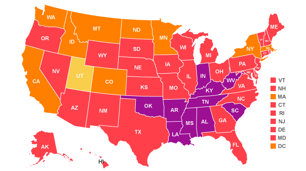 Hypertension in the United States - The State of Childhood Obesity
