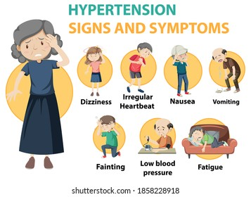 Free Vector   Hypertension sign and symptoms information infographic
