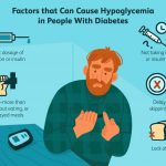Causes and Risk Factors of Hypoglycemia