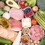 Foods For Diabetes - What Food Can/Should I Eat?