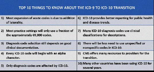 Icd Code 9 For Hypertension