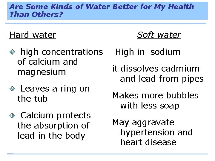 Chapter 8 Water and Minerals Power Point Lectures