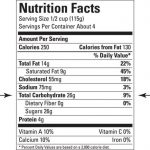 First Things First: Reading and Deciphering Food Labels - Diabetes and Carb  Counting For Dummies (For Dummies (Lifestyle)) 1st Edition