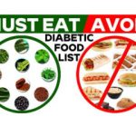 Dining Out With Diabetes: Menu Words to Watch For - Credihealth