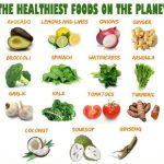 List Of Best Foods To Eat With Type 2 Diabetes