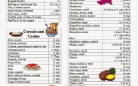 List Of Carb Free Foods For Diabetics