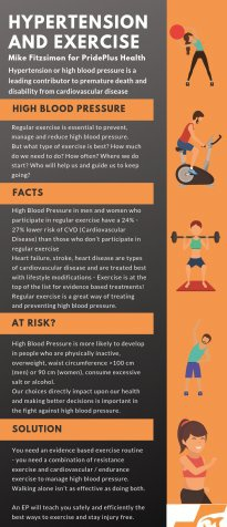 What is best excercise for lowering high blood pressure? - Quora