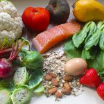 Manage Your Diabetes with a Healthy Diet