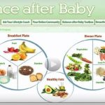How to Control Diabetes In Pregnancy: Diet, Exercise and More | Sitaram  Bhartia Blog