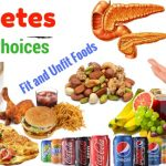 Diabetics and food Choices | Food Experience