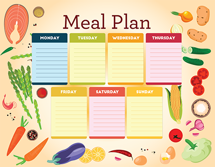 Diabetes Meal Planning | CDC