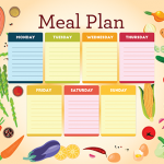 Diabetes Meal Planning   CDC