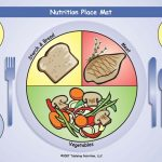 Nutritional Recommendations for Individuals with Diabetes - Endotext - NCBI  Bookshelf