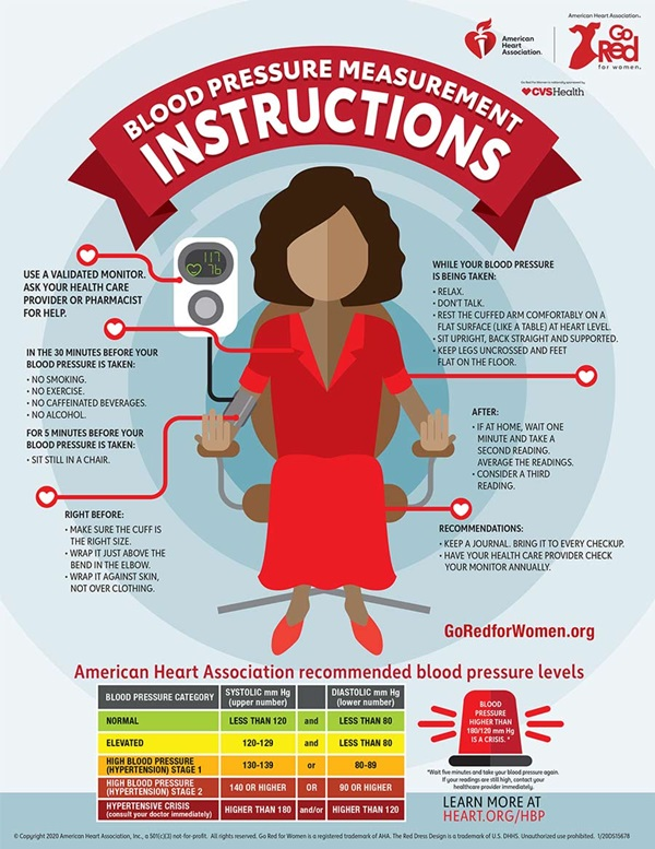High Blood Pressure and Women | Go Red for Women