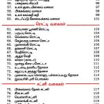 The Curative Diet for Diabetes and Blood Pressure Patients (Tamil)