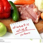 5 Foods you should never eat if you are diabetic | Diabetes remedies,  Diabetic snacks, Food
