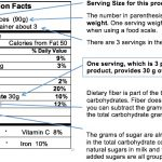 Learning To Read Labels :: Diabetes Education Online