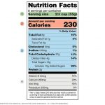Reading food labels: Tips if you have diabetes - Mayo Clinic