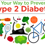 On Your Way to Preventing Type 2 Diabetes   Diabetes   CDC