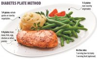 Diabetes Diet: What to Eat - Tufts Health & Nutrition Letter