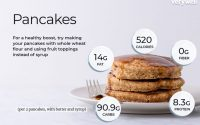 Pancake Nutrition Facts and Health Benefits