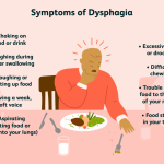 Multiple Sclerosis and Swallowing Problems (Dysphagia)