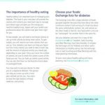 Your 1200-calorie meal plan - Diabetes Care, Management ... ... Lists in  Carb Counting and Meal Planning - [PDF Document]