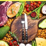 3 Day Diabetic Meal Plan for Starting a Keto Diet   Low Carb Yum