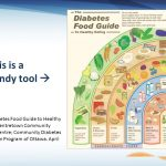 NOT TOO HIGH… NOT TOO LOW… Quality of Life Matters A PLAN FOR OPTIMIZING  DIABETES MANAGEMENT IN NURSING HOMES 4. Glycemic Variability. - ppt download