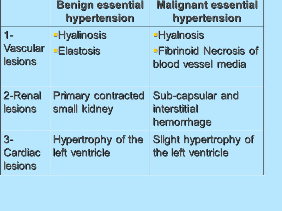 Hypertension DR: Gehan Mohamed. Arteriolosclerosis (Hypertension)  When we  diagnose hypertension? –When there is Persistent elevation of the blood  pressure. - ppt download