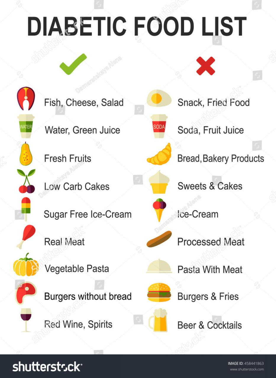 healthy eating plan - The Diabetes Centre