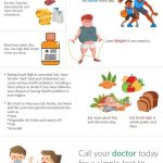 Diabetes And Cholesterol: What Is The Relationship? - TheDiabetesCouncil.com