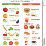 What Foods Are Bad For Diabetics