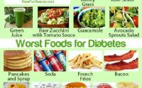 What Foods Can I Eat If I Have Gestational Diabetes