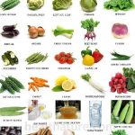 What Foods To Avoid When Diabetic Type 2