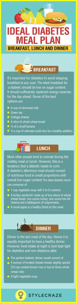 200 Diabetic yes and no food charts ideas | food charts, food, diabetic tips