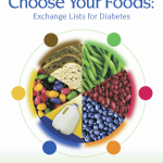 Choose Your Foods: Exchange Lists for Diabetes cover page. © 2008... |  Download Scientific Diagram