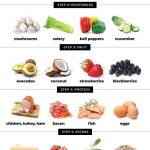 Low Carb Salad Dressings | The World's Best Keto Salad Dressings