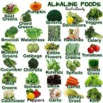 Here Is A List Of 92 Alkaline Foods That Can Fight Cancer, Inflammation,  Diabetes And Heart Disease!   DiabetesTalk.Net