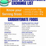 Meal Planning Exchange Lists for 10 United Arab Emirates Traditional...    Download Table