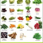 Food suggestions for Diabetic Patient. in 2021 | Power foods, Diabetes,  Healthy life