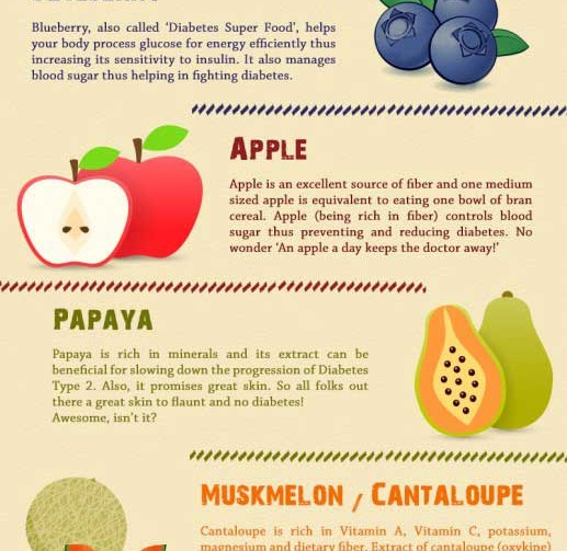 5 Fruits You Must Add to Your Diet to Beat Diabetes | Bajaj Allianz
