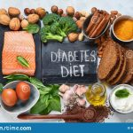 Shopping List for Diabetics   50 Best Foods For Your Grocery List