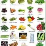 What are the best greens for a diabetic? - Quora