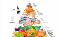 Nutrients   Free Full-Text   Mediterranean Diet and Type 2 Diabetes  Mellitus: A Perpetual Inspiration for the Scientific World. A Review   HTML